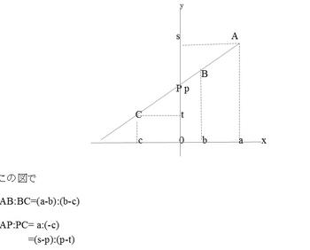 座標と線分の比.jpg